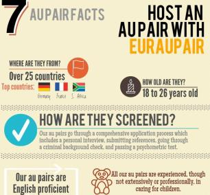 host an au pair through EuAupair